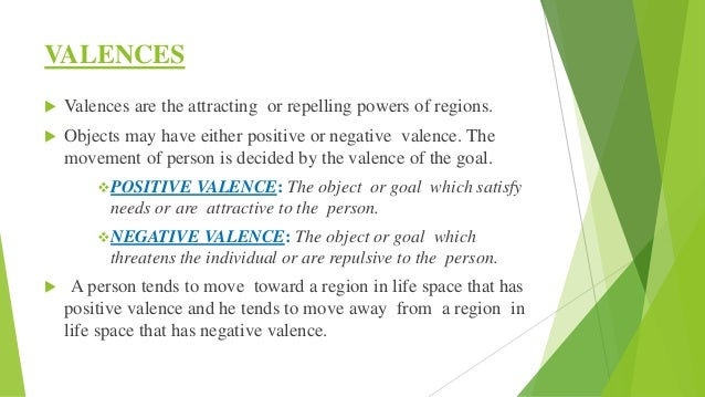 CONFLICTS  It is the state of tensions brought in by the presence of two opposing desires in the individual .  If only o...