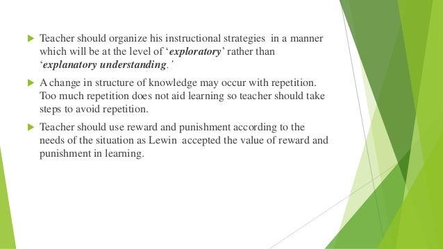 Kurt Lewin's Field theory of learning