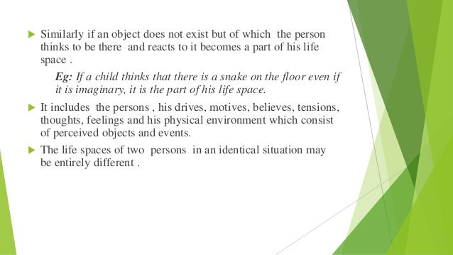 A PERSON IN LIFE SPACE. The person is often represented as a points moving about in his life. Psychologically a person is ...