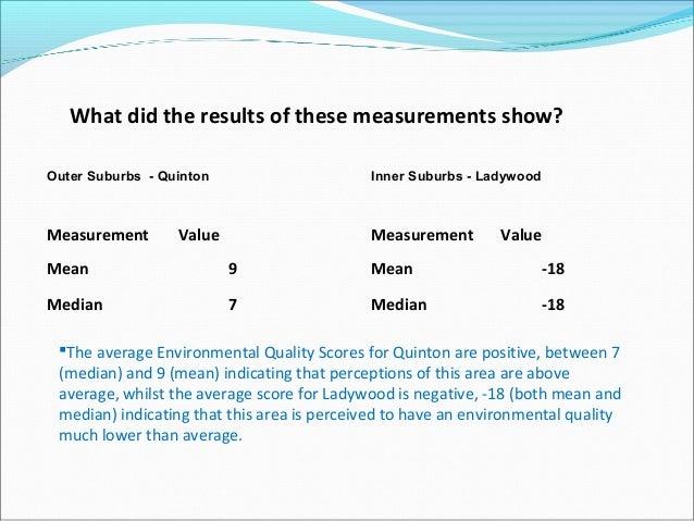 Outer Suburbs - Quinton  Inner Suburbs - Ladywood   Measurement Value Measurement Value  Mean 9 Mean -18  Median 7 ...