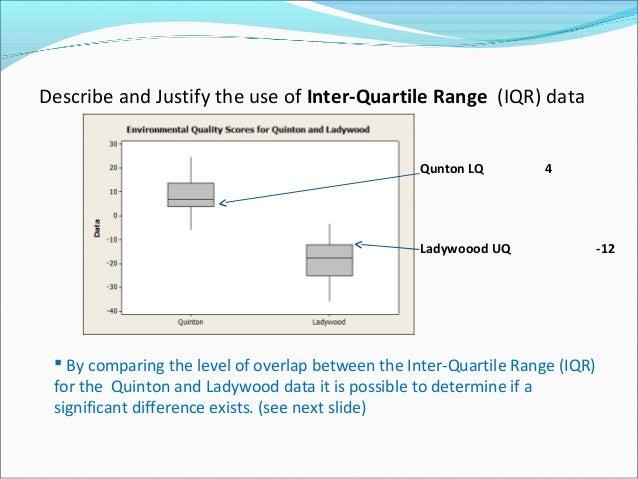 DescribeandJustifytheuseofInter-Quartile Range(IQR)data Qunton LQ 4 Ladywoood UQ -12 Bycomparingthelevelof...