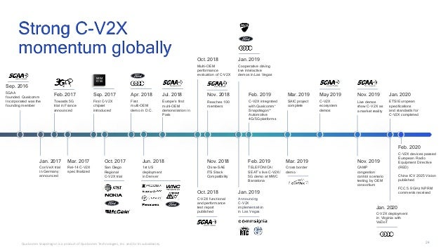 29 Unlicensed Spectrum Bands in 3GPP Standardized in 5G NR Release 16 — First global cellular standard with both license-a...