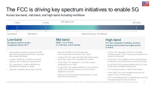 36 European Commission driving a Gigabit Society1 Deploying 5G across Europe by 2020 with pre-commercial trials starting i...
