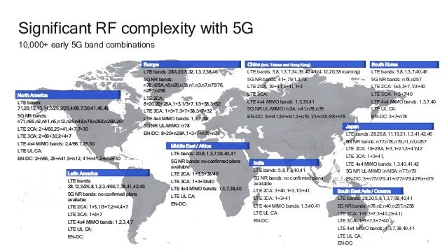 1212 * Still under discussion in Rel-16 Rel-16 introduces NR in unlicensed spectrum Unlicensed spectrum is combined with o...