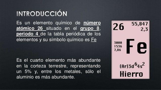 tabla periodica de los elementos hierro images periodic table and tabla periodica fierro gallery periodic table - Tabla Periodica De Los Elementos Hierro