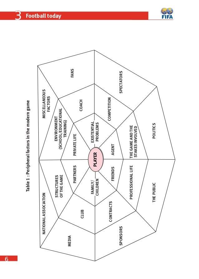 Fifa coaching-manual