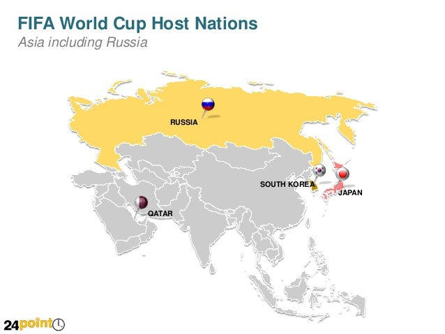 Fifa World Cup Host Countries Best Cup 2017