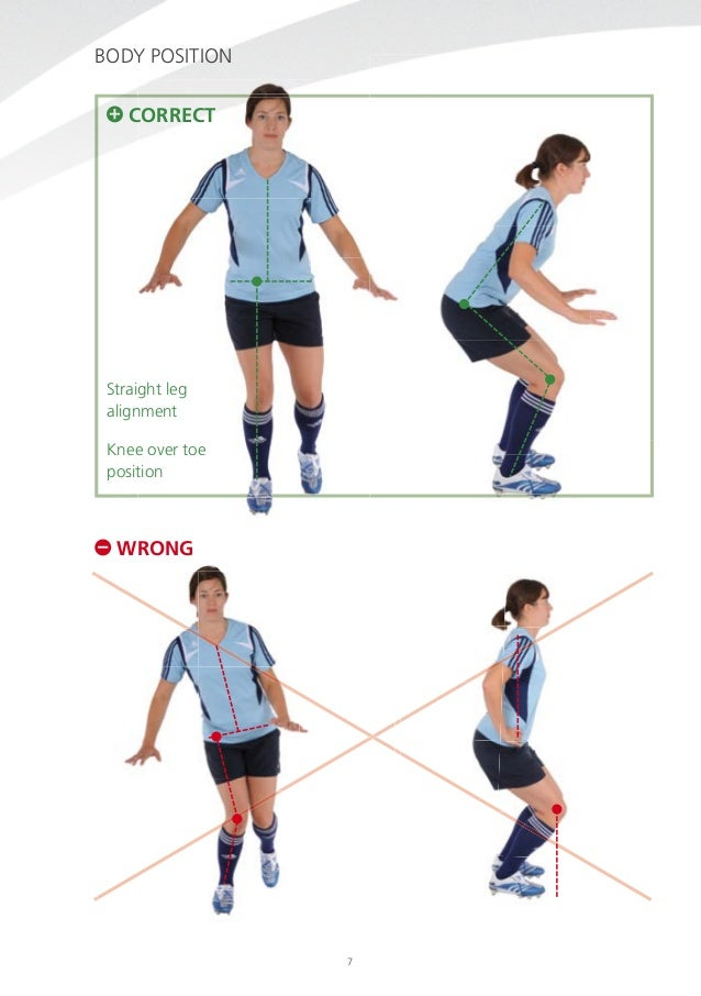 knee injury prevention and conditioning Topic: effects of plyometric training on knee injury(acl) and prevention order description select a topic of interest in one of the primary disciplines of exercise.