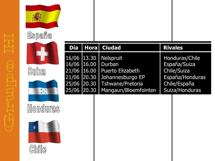 Grupo H España Suiza Honduras Chile Día  Hora  Ciudad  Rivales 16/06  13.30  Nelspruit  16/06  16.00  Durban 21/06  16.00 ...
