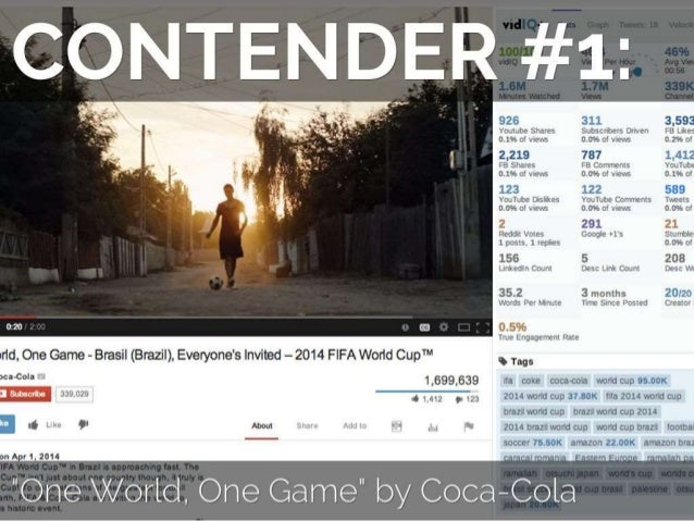 FIFA 2014   Battle of the Brands