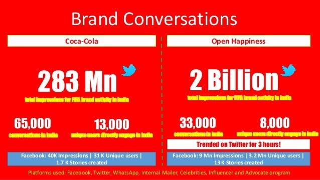 Contact Coca-Cola Customer Service
