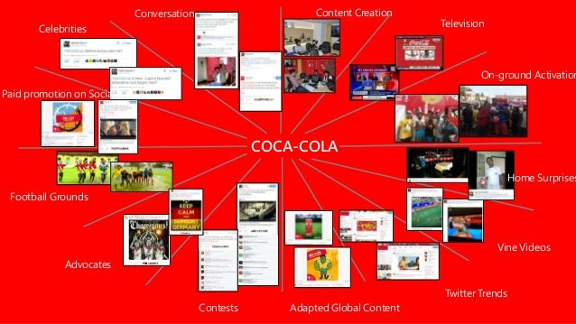 social media coca cola Simply measured's kevin shively drops some knowledge about coca-cola's social media strategy his take cohesive campaigns and creative content wins the day.