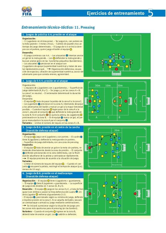Ejercicios de entrenamient o 5  Entrenamiento técnico-táctico: 11. Pressing  1. Juegos de práctica 6:4; presión en el ataq...
