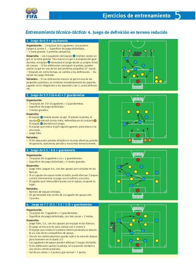 Ejercicios de entrenamiento técnico-táctico - FIFA COACHING Slide 3