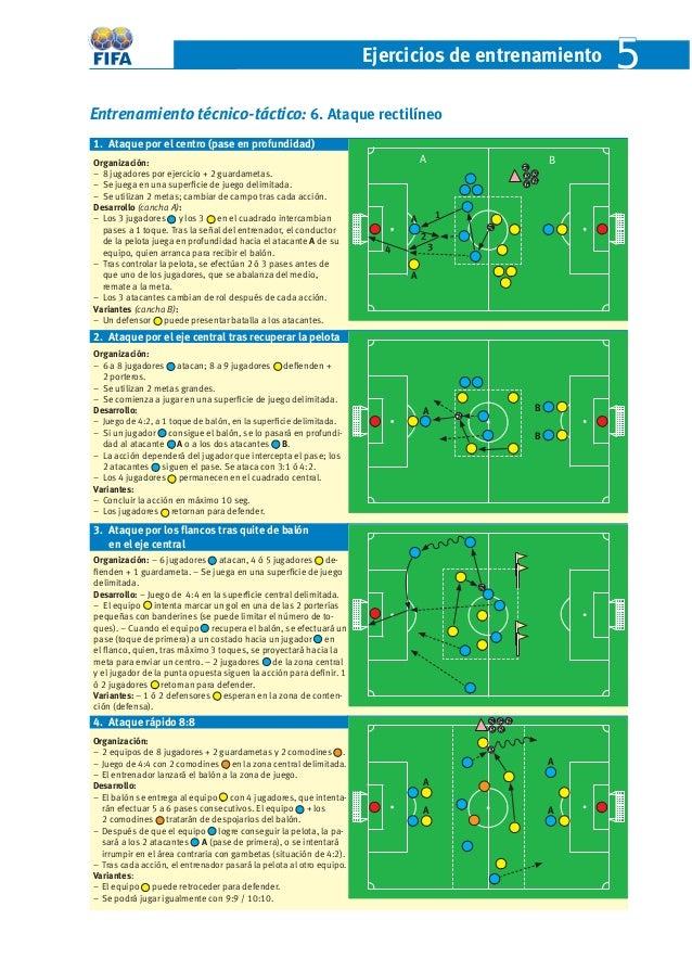 Ejercicios de entrenamient o 5  Entrenamiento técnico-táctico: 6. Ataque rectilíneo  1. Ataque por el centro (pase en prof...