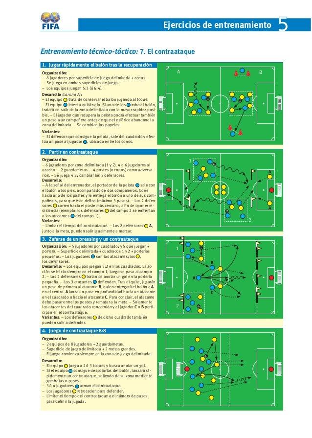 Ejercicios de entrenamient o 5  Entrenamiento técnico-táctico: 7. El contraataque  1. Jugar rápidamente el balón tras la r...