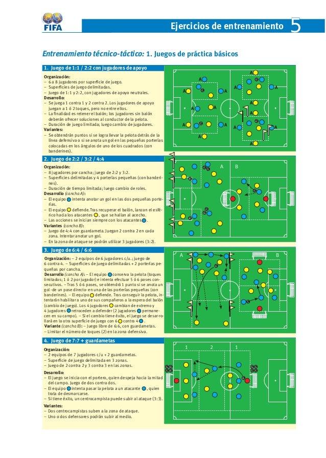 Ejercicios de entrenamient o 5  Entrenamiento técnico-táctico: 1. Juegos de práctica básicos  1. Juego de 1:1 / 2:2 con ju...