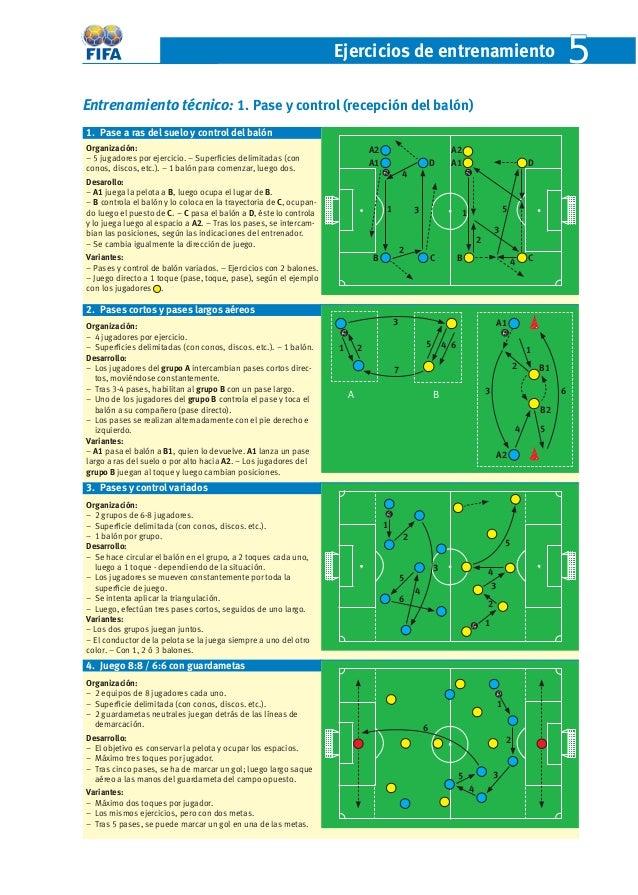 Ejercicios de entrenamient o 5  Entrenamiento técnico: 1. Pase y control (recepción del balón)  1. Pase a ras del suelo y ...