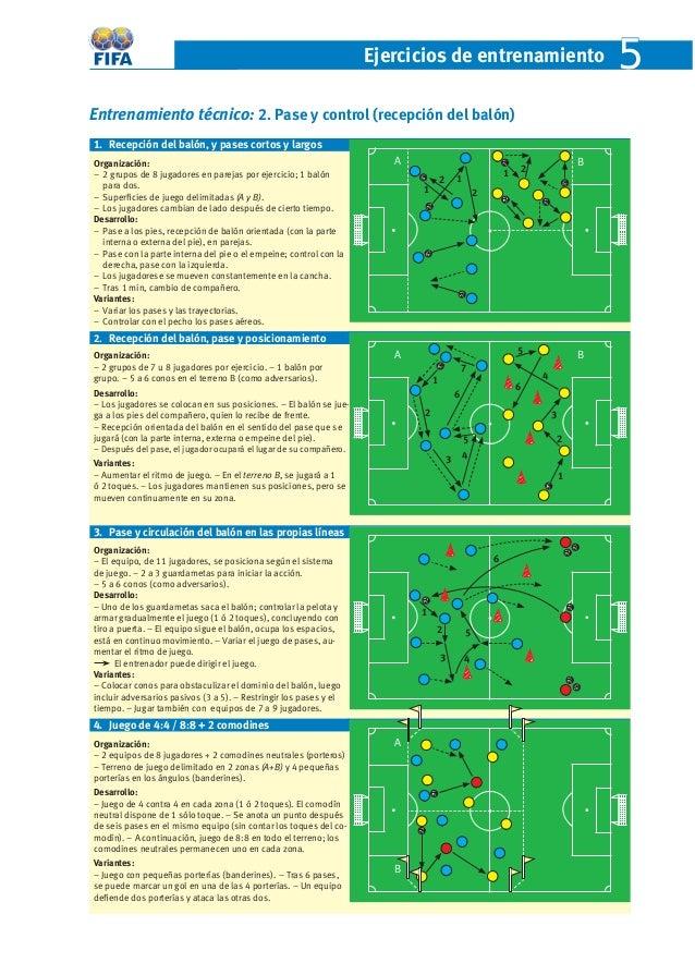 Ejercicios de entrenamient o 5  Entrenamiento técnico: 2. Pase y control (recepción del balón)  1. Recepción del balón, y ...