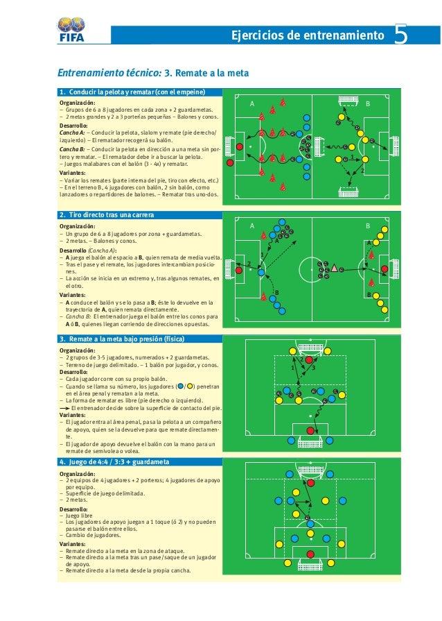 Ejercicios de entrenamient o 5  Entrenamiento técnico: 3. Remate a la meta  1. Conducir la pelota y rematar (con el empein...