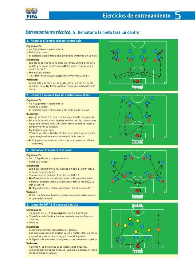 Ejercicios de entrenamient o 5  Entrenamiento técnico: 5. Rematar a la meta tras un centro  1. Rematar a la meta tras un c...