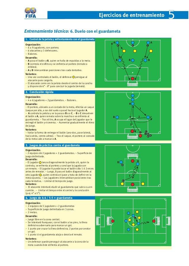 Ejercicios de entrenamient o 5  Entrenamiento técnico: 6. Duelo con el guardameta  1. Control de la pelota y enfrentamient...