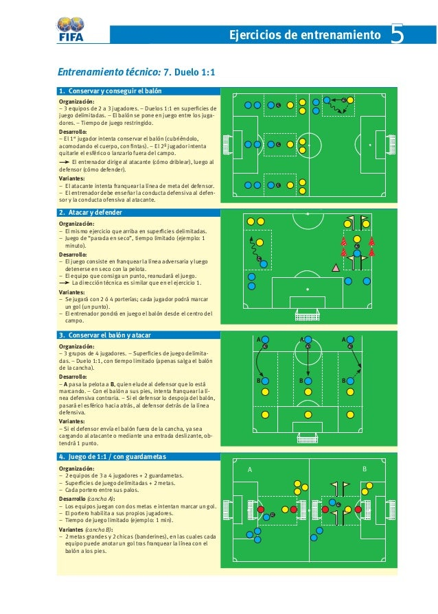 Ejercicios de entrenamient o 5  Entrenamiento técnico: 7. Duelo 1:1  1. Conservar y conseguir el balón  Organización:  − 3...