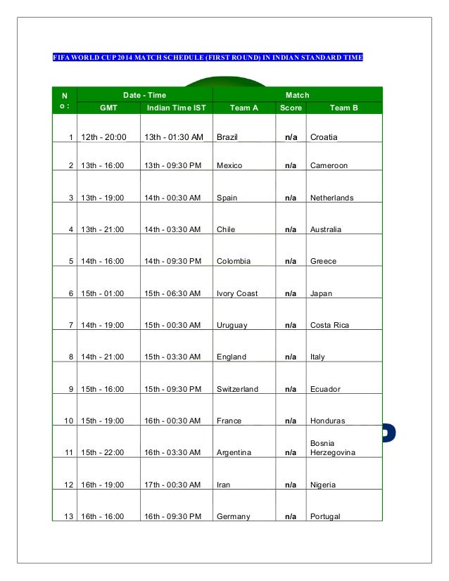 Fifa world cup 2014 match schedule in indian time