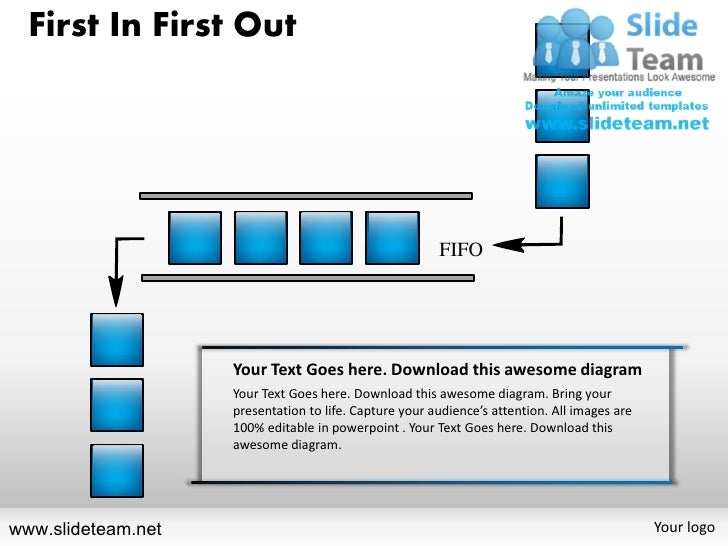 fifo first in first out powerpoint ppt slides