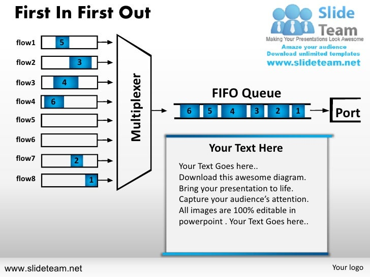 Fifo first in first out powerpoint ppt slides first in first out ccuart Images
