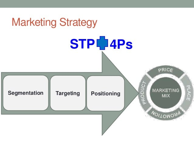 """marketing plan and stp The marketing mix is most commonly executed through the 4 p's of marketing:  """"its elements are the basic, tactical components of a marketing plan."""