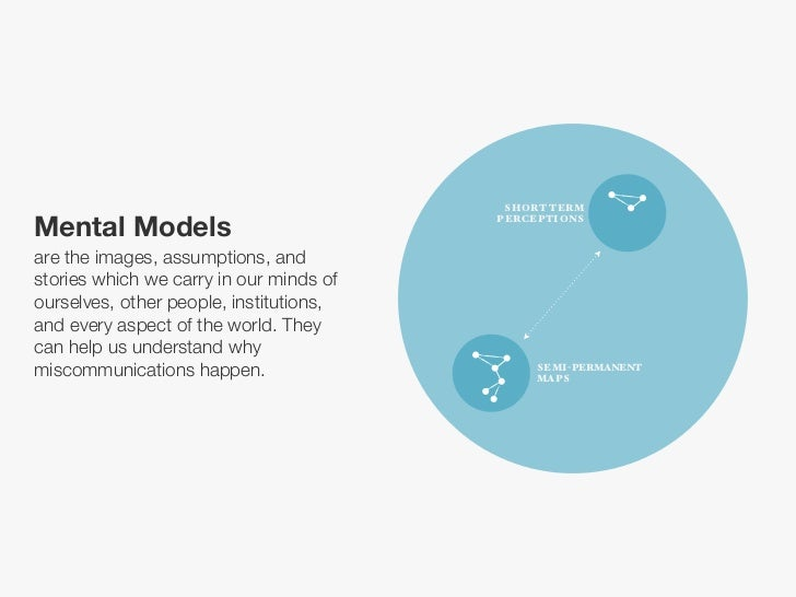 examples of mental models in business