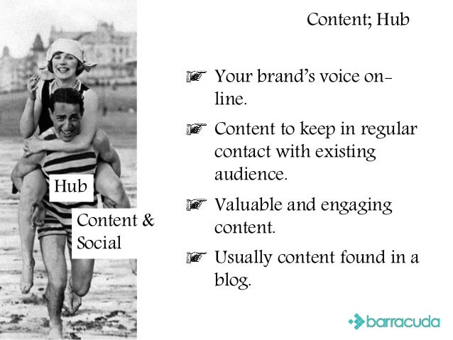 Title Subtitle Content; Hero Expand your audience with 'sticky' hero content. Potential to really drive link equity. Produ...