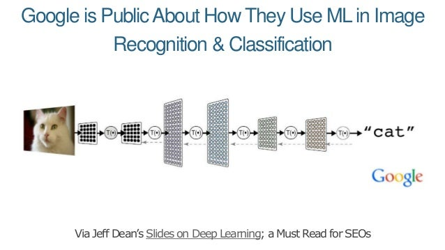 Google is PublicAbout How They Use MLin Image Recognition & Classification Via Jeff Dean's Slides on Deep Learning; a Must...