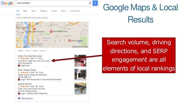 Google Maps & Local Results Search volume, driving directions, and SERP engagement are all elements of local rankings