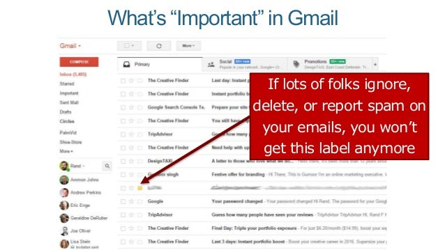 "What's ""Important"" in Gmail If lots of folks ignore, delete, or report spam on your emails, you won't get this label anymo..."