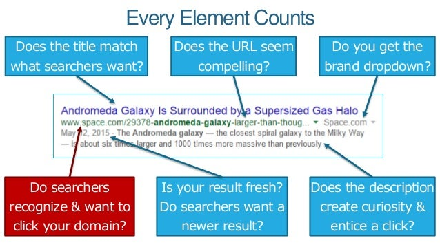 Every Element Counts Does the title match what searchers want? Does the URL seem compelling? Do searchers recognize & want...