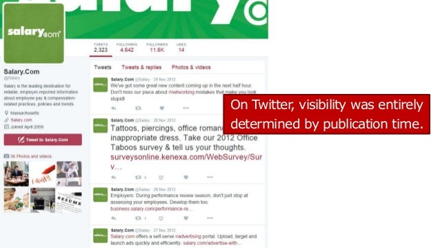 On Twitter, visibility was entirely determined by publication time.