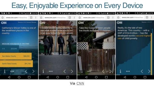 Via CNN Easy, Enjoyable Experience on Every Device
