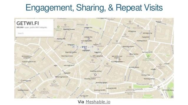 Engagement, Sharing, & Repeat Visits Via Meshable.io