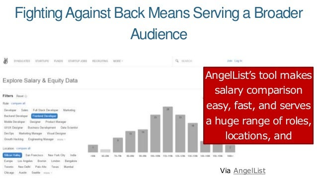 FightingAgainst Back Means Serving a Broader Audience AngelList's tool makes salary comparison easy, fast, and serves a hu...