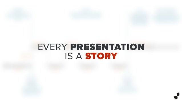 Fight for Yourself: How to Sell Your Ideas and Crush Presentations Slide 4
