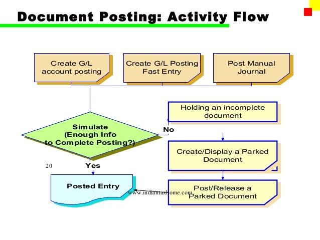 sap fi gl cash flow process flow diagram process flow diagram general ledger #22