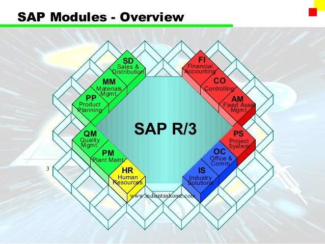 of all sap modules diagram sap fi gl