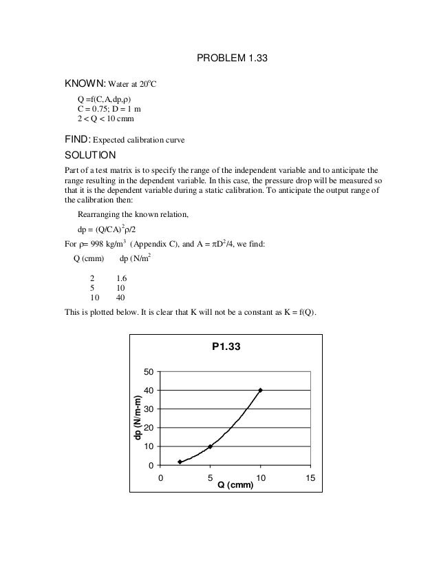 Edition measurements and design for theory mechanical pdf 4th