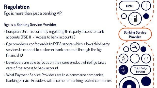 """figo is a Banking Service Provider › European Union is currently regulating third party access to bank accounts (PSD II - """"..."""
