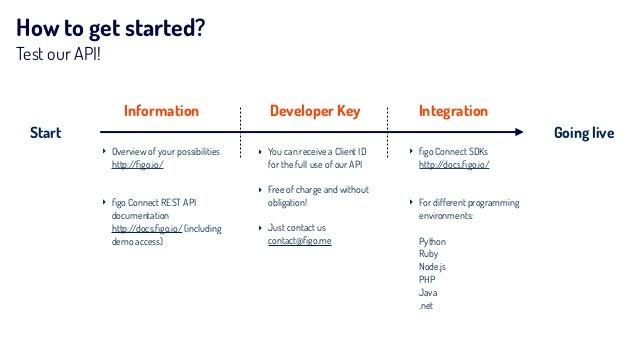 How to get started? Test our API! ‣ Overview of your possibilities http://figo.io/ ‣ figo Connect REST API documentation ...