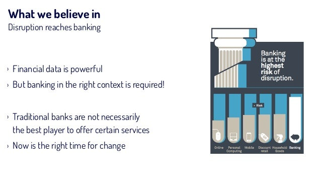 What we believe in Disruption reaches banking › Financial data is powerful › But banking in the right context is required!...