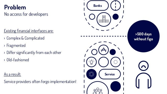 Problem No access for developers Service Banks >500 days without figo Existing financial interfaces are: › Complex & Complic...