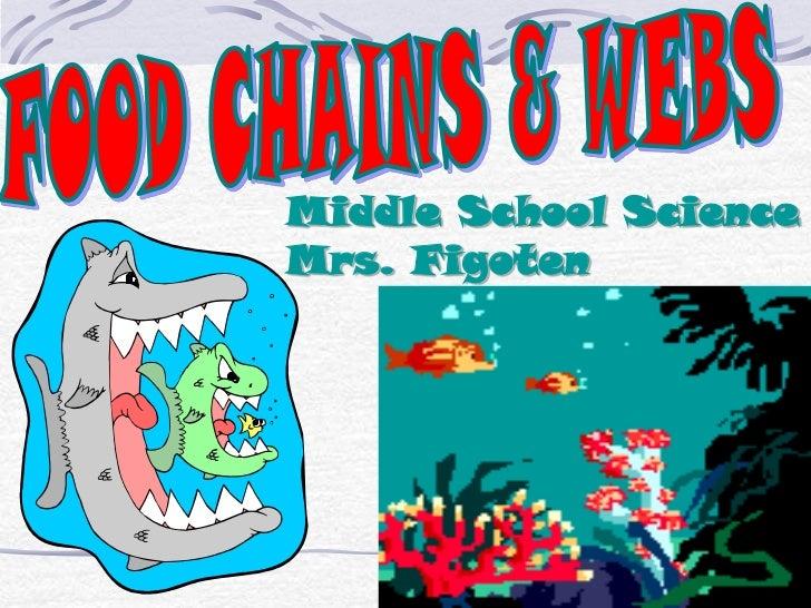 Middle School ScienceMrs. Figoten